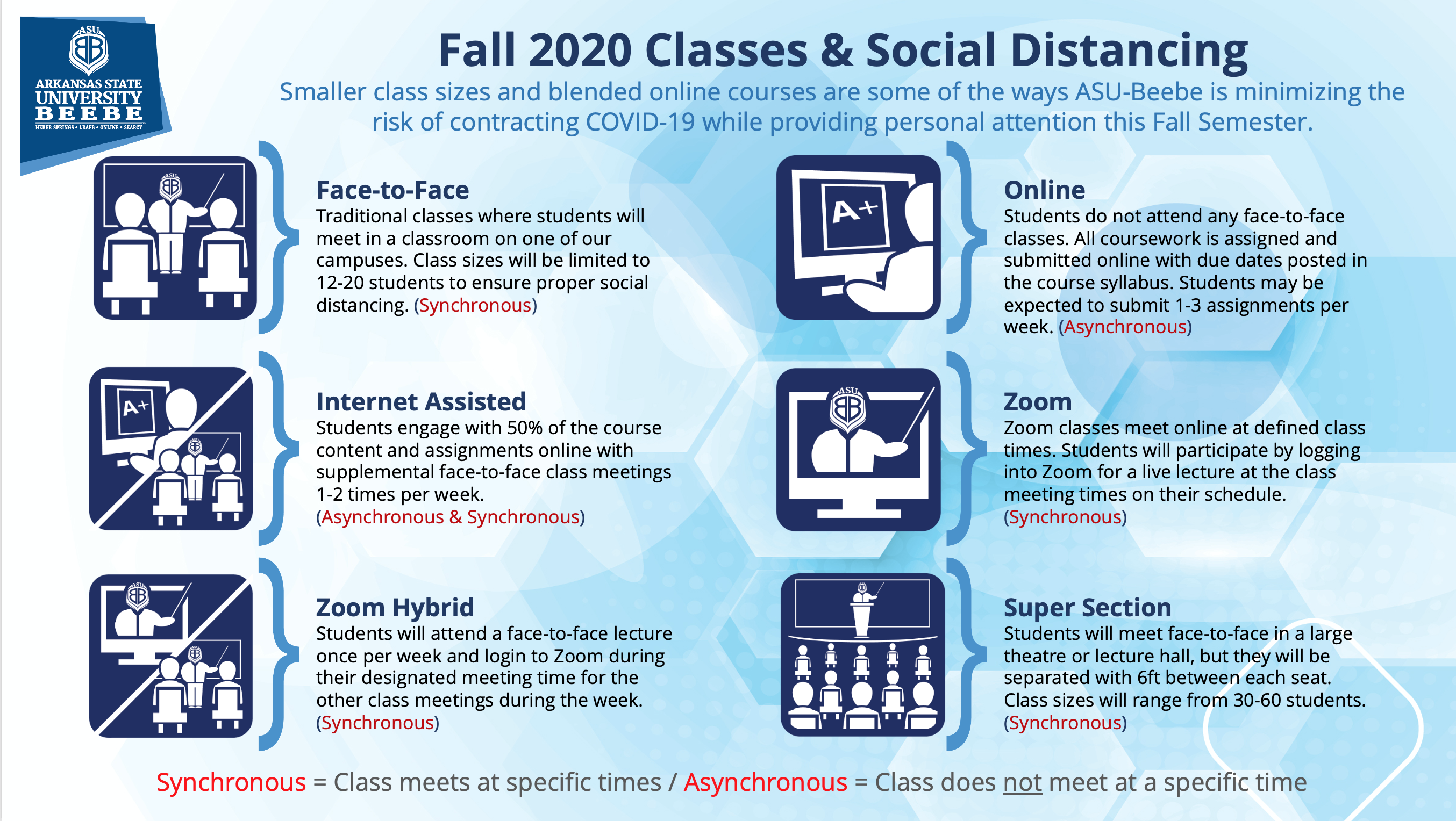 Fall Class Categories graphic