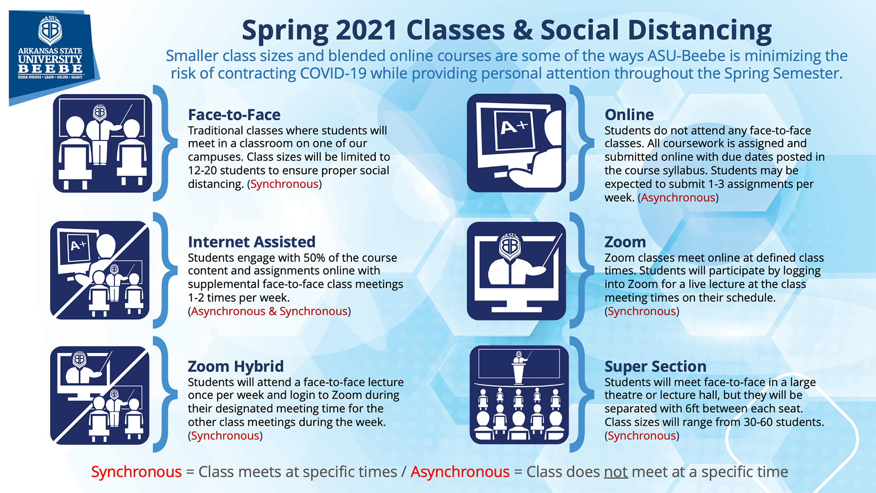 Spring 2021 Class Design Image Chart